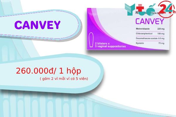 Giá bán của Thuốc Canvey