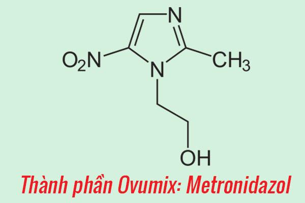 Thành phần của thuốc Ovumix