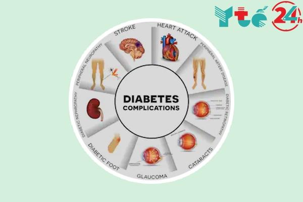 Biến chứng của bệnh tiểu đường có nguy hiểm không?