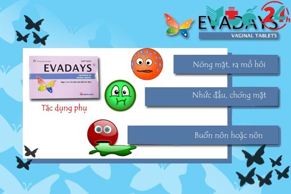 Tác dụng phụ của Evadays