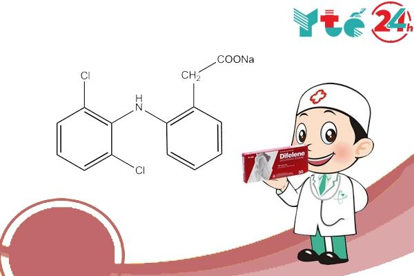 Thành phần và các dạng bào chế thuốc Difelene