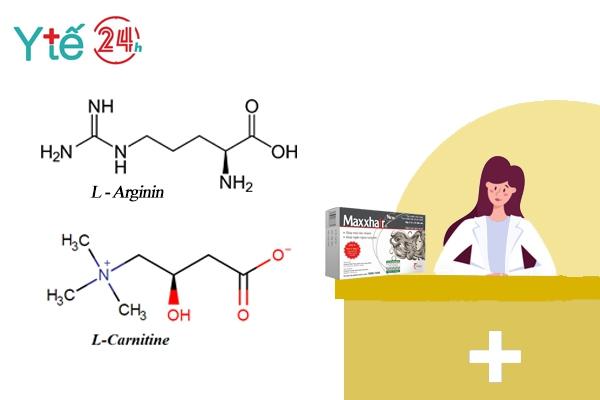 Maxxhair - Chứa đựng cả L - Arginin và L - Carnitine