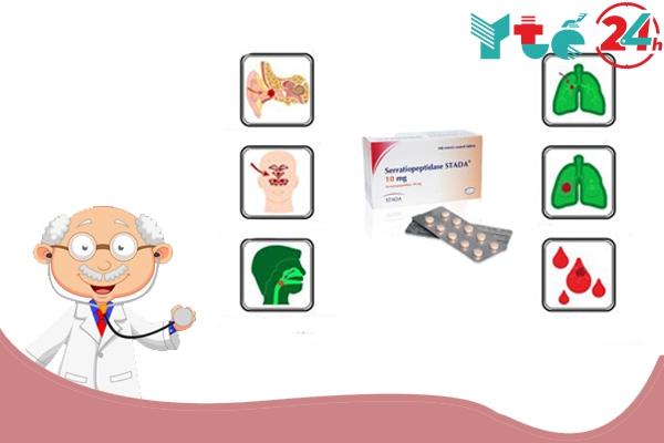 Chỉ định của thuốc Serratiopeptidase