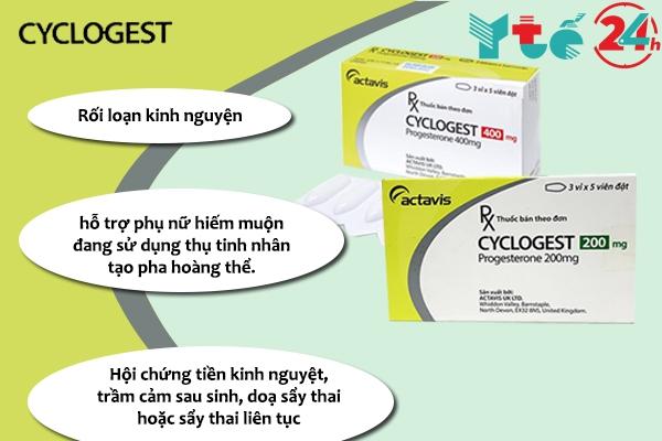 Chỉ định của thuốc Cyclogest
