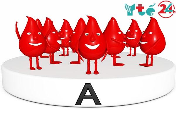 Dấu hiệu nhận biết nhóm máu của mình