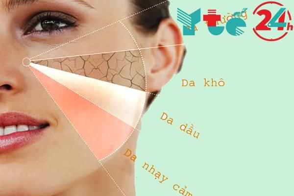 Sữa rửa mặt Cetaphil dùng được cho những loại da nào?