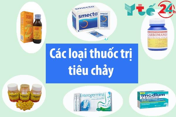 Các loại thuốc trị tiêu chảy
