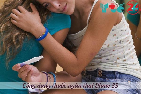 Công dụng thuốc tránh thai Diane 35