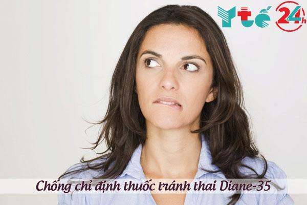 Chống chỉ định thuốc tránh thai Diane-35