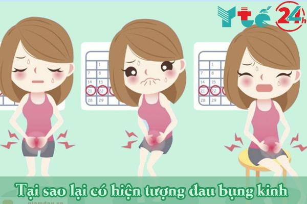 Nguyên nhân dẫn tới đau bụng kinh