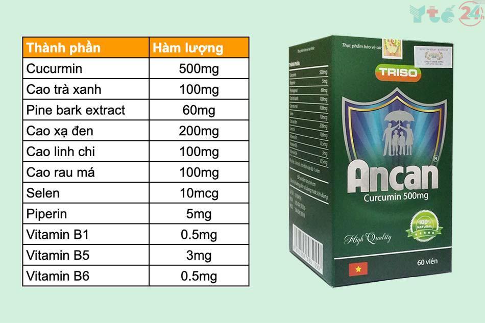 Những thành phần chính trong sản phẩm Ancan