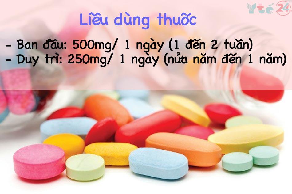 Liều dùng thuốc Chronol